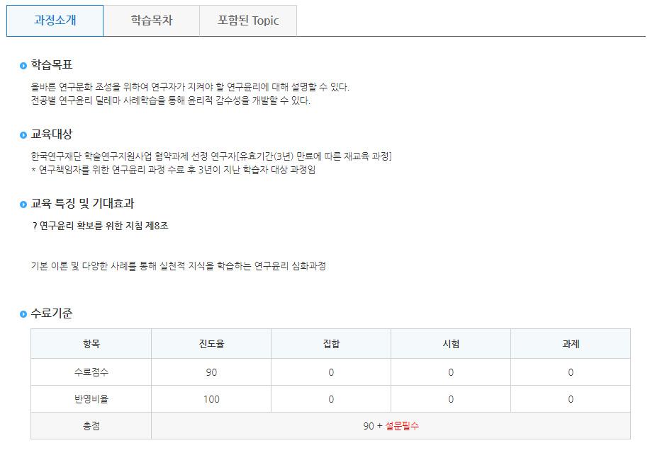 연구윤리 심화콘텐즈_과정소개.jpg